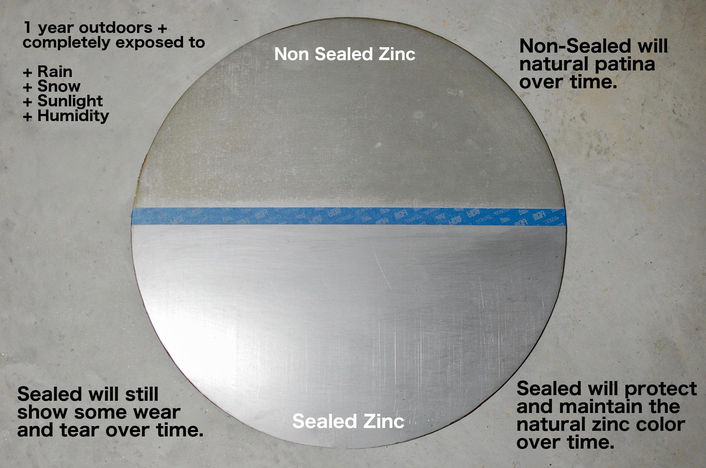 Southern Sunshine - Zinc Products
